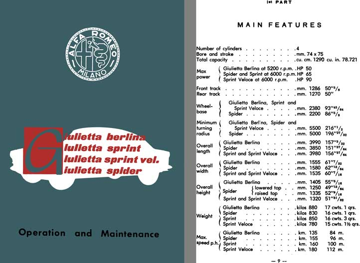 Alfa Romeo 1957 - Operation and Maintenance Manual Giulietta Berlina, Sprint, Sprint Vel. & Spider