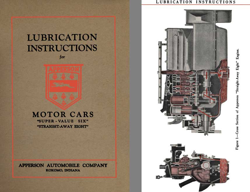 Apperson 1926 - Lubrication Instructions for Apperson Motor Cars (Super Value 6 & Straight Away 8)