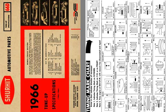Borg Warner 1966 - Shurhit 1966 Tune-Up Specifications (1946-1966) 66D