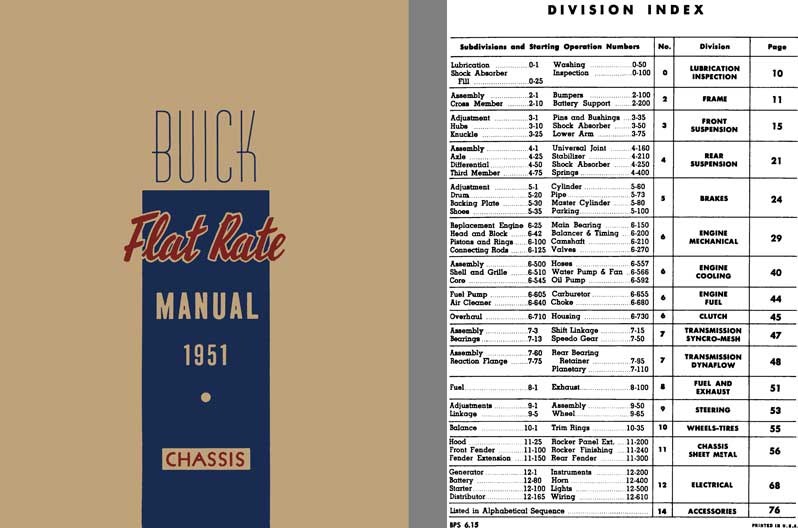 Buick 1951 - Buick Flat Rate Manual 1951 - Chassis