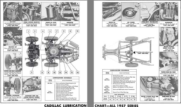 Cadillac 1957 - Cadillac Lubrication Chart - All 1957 Series