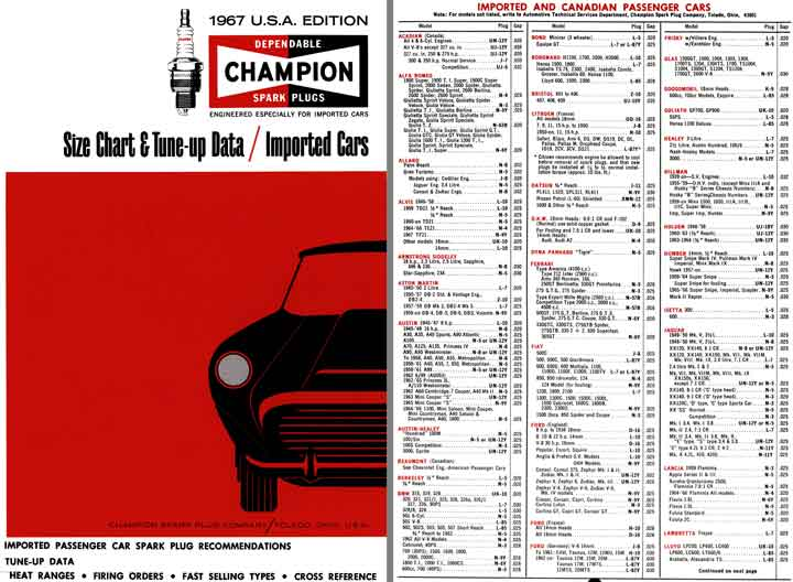 Champion Spark Plugs 1967 - Size Chart & Tune-up Data / Imported Cars