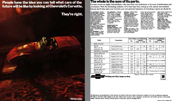 Chevrolet 1970 - '70 Corvette - People have the idea you can tell what cars of the future �