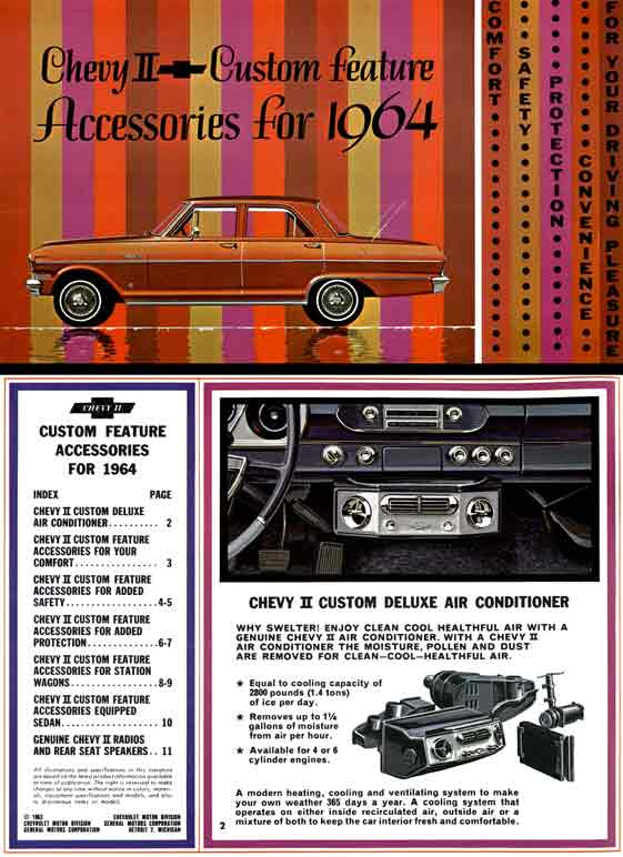 Chevy II 1964 Custom Feature Accessories