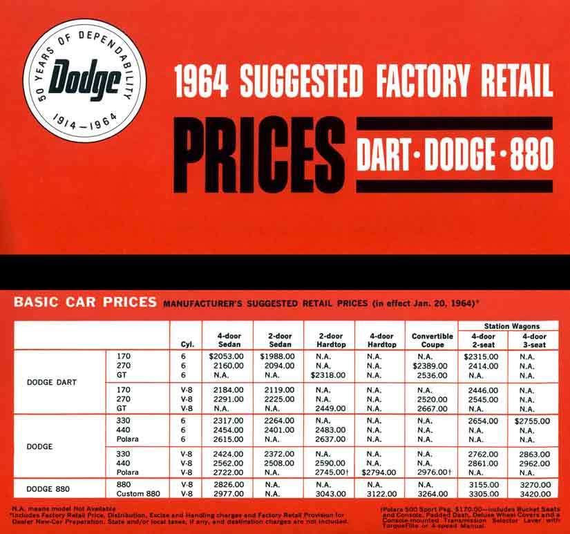 Dodge 1964 Suggested Factory Retail Prices