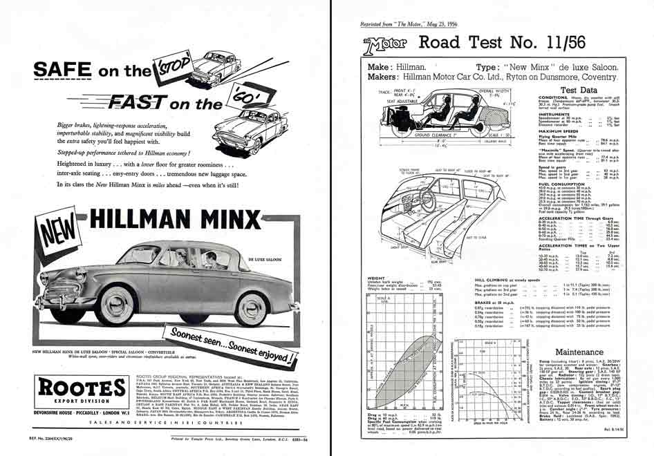 Hillman Minx 1956 - reprint from (theMotor) Road Test No. 11-56