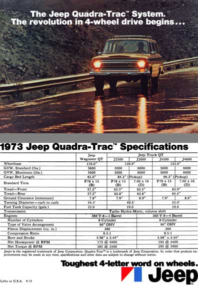 Jeep 1973 - The Jeep Quadra-Trac System  The revolution in 4-wheel drive begins…