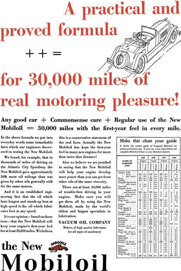 Mobiloil 1929 - Mobiloil Ad - A practical and proved formula ++= for 30,000 miles of real motoring