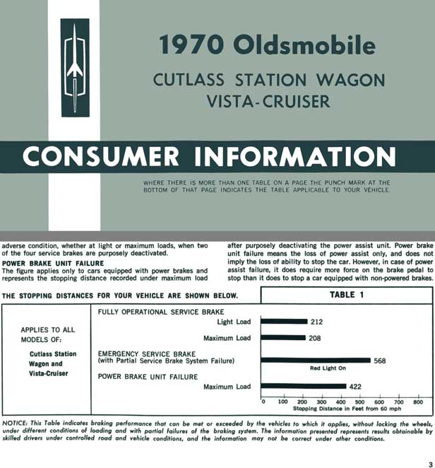 Oldsmobile 1970 Consumer Information Cutlass Station Wagon Vista-Cruiser