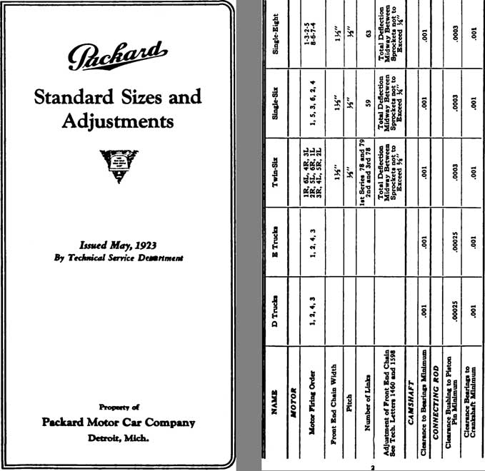 Packard 1923 - Packard Standard Sizes and Adjustments - Issued May 1923