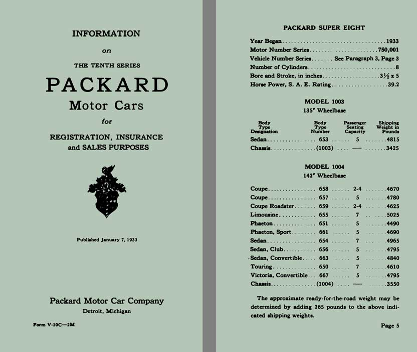 Packard 1933 - Information on the Tenth Series Packard Motor Cars for Registration, Insurance & Sale