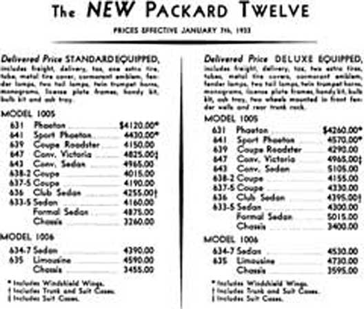 Packard 1933 - The New Packard Twelve - Prices Effective January 7th, 1933