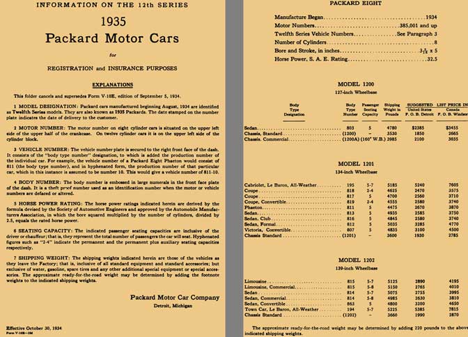 Packard 1935 - 1935 Packard Motor Cars for Registration and Insurance Purposes, Twelveth Series