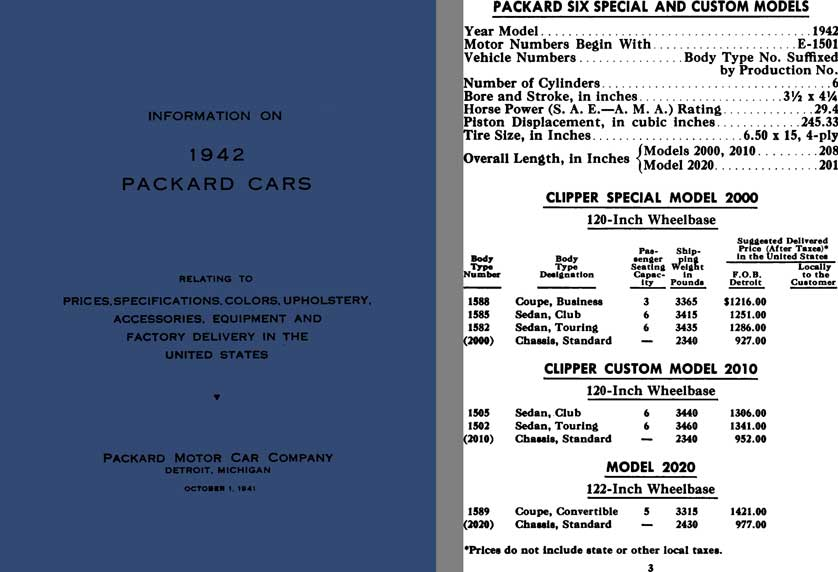 Packard 1942 - Information on 1942 Packard Cars
