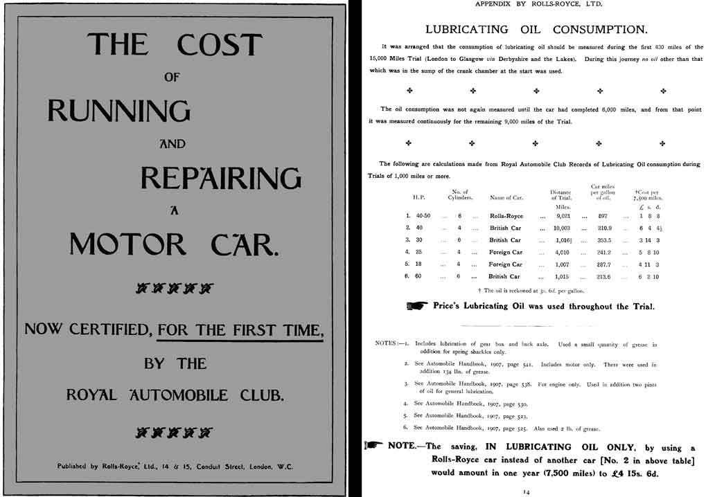 Rolls Royce 1907 - The Cost of Running and Repairing a Motor Car